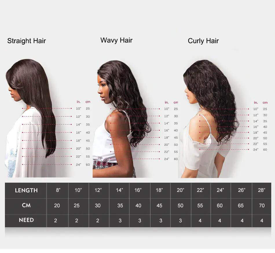 nature hair length guide